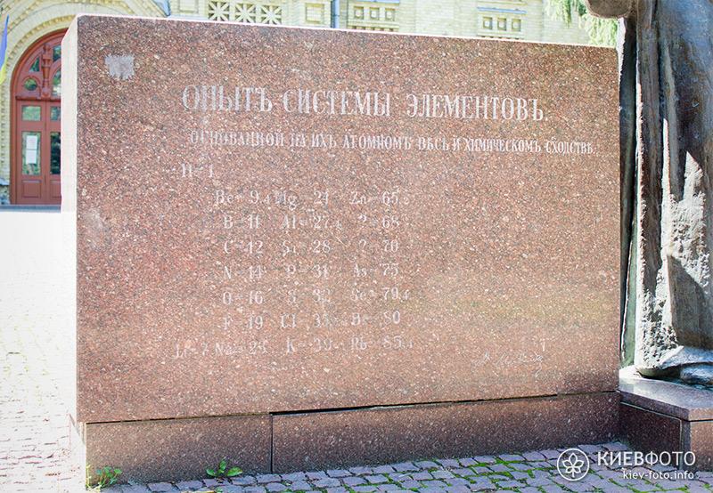 Пам'ятник Дмитру Менделєєву в Києві