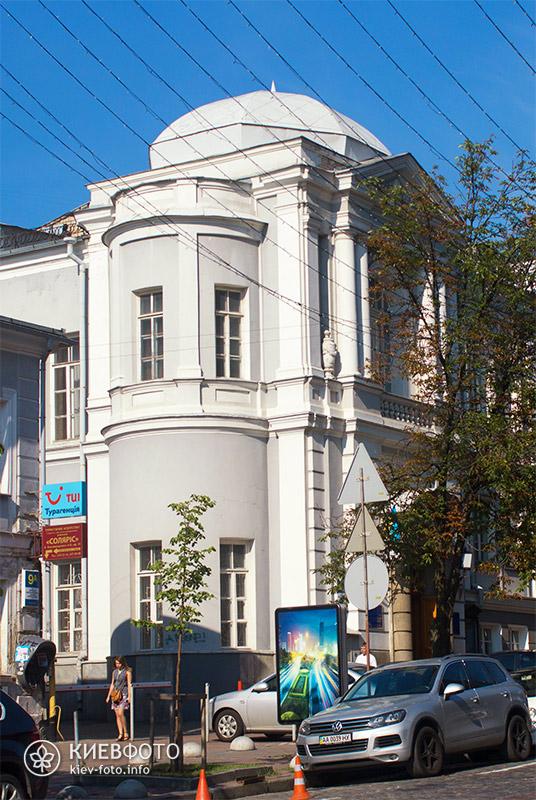 Петропавлівські храми міста Києва