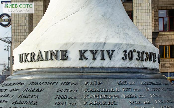 Пам'ятний знак «Нульовий кілометр»
